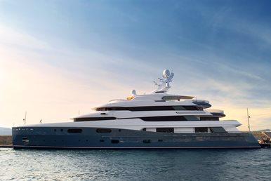 secteur porteur du luxe