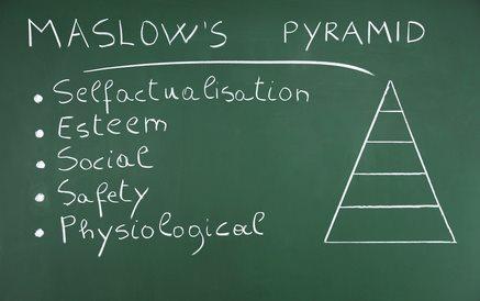 Les besoins de la pyramide de Maslow