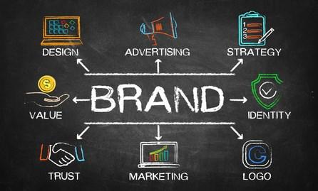nom de produit et de marque